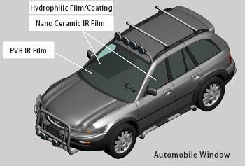 Automobile Window_Automobile_Shanghai Huzheng Nanotechnology
